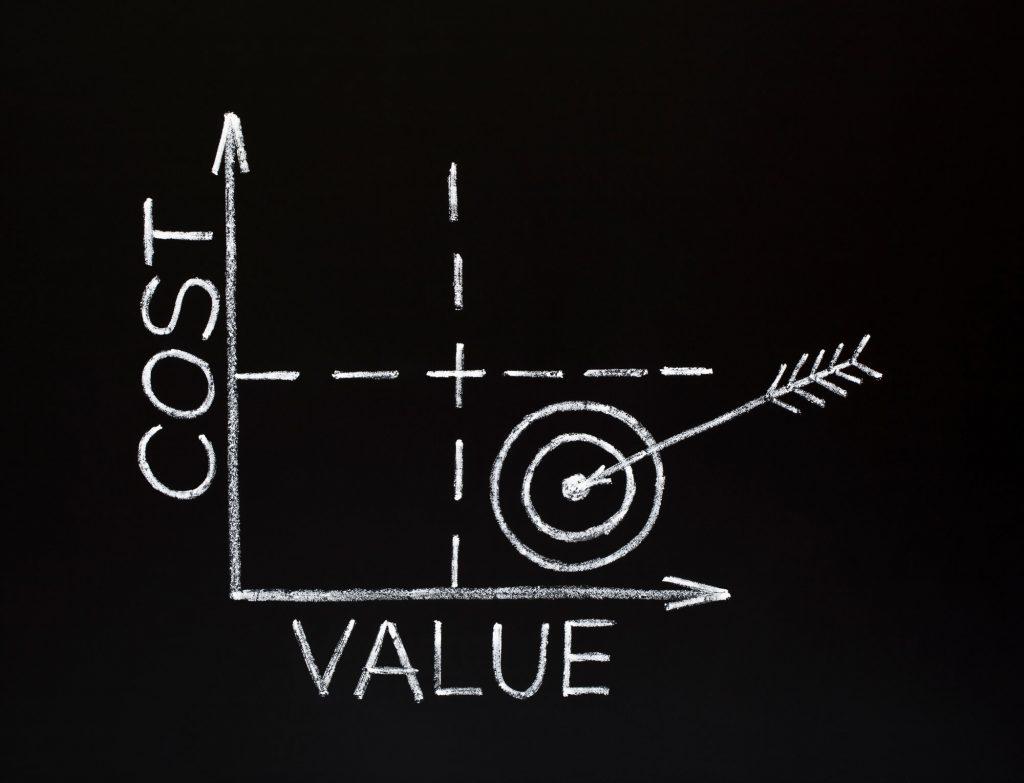 logo cost value